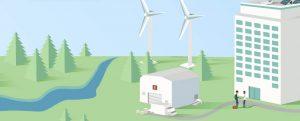blog-sannie-verweij-verplichte-energie-audit-eed-gebouw-inzicht