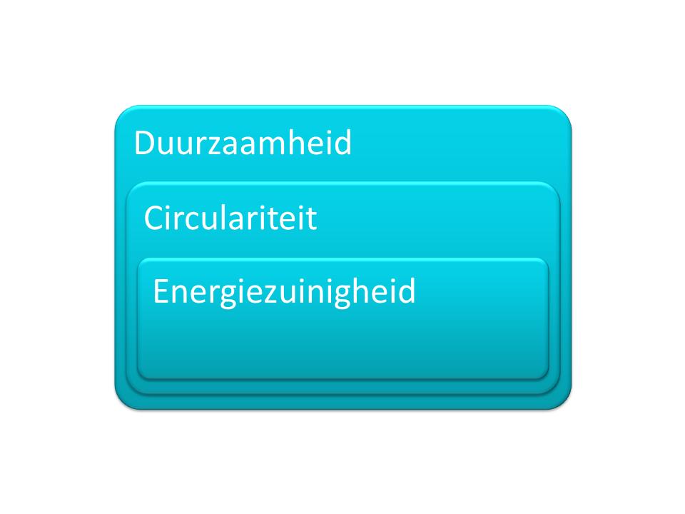 diagram-circulair-vastgoed