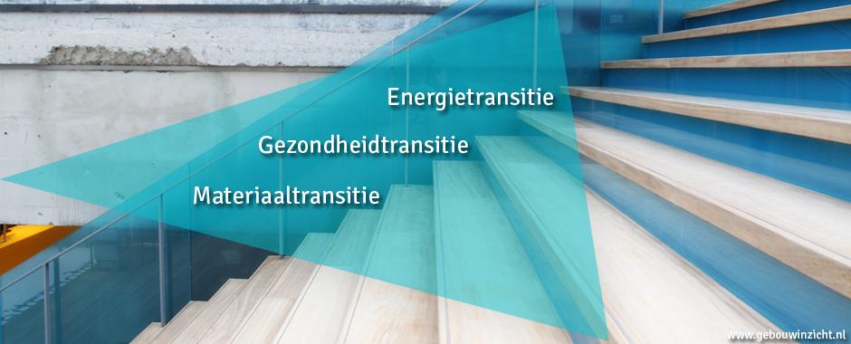 Drie duurzaamheid transities in vastgoed